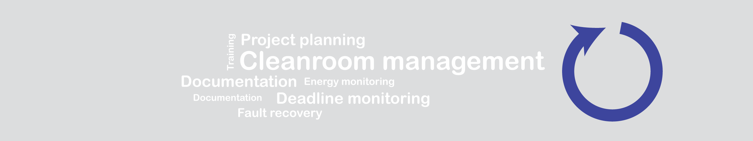 Cleanroom-Management