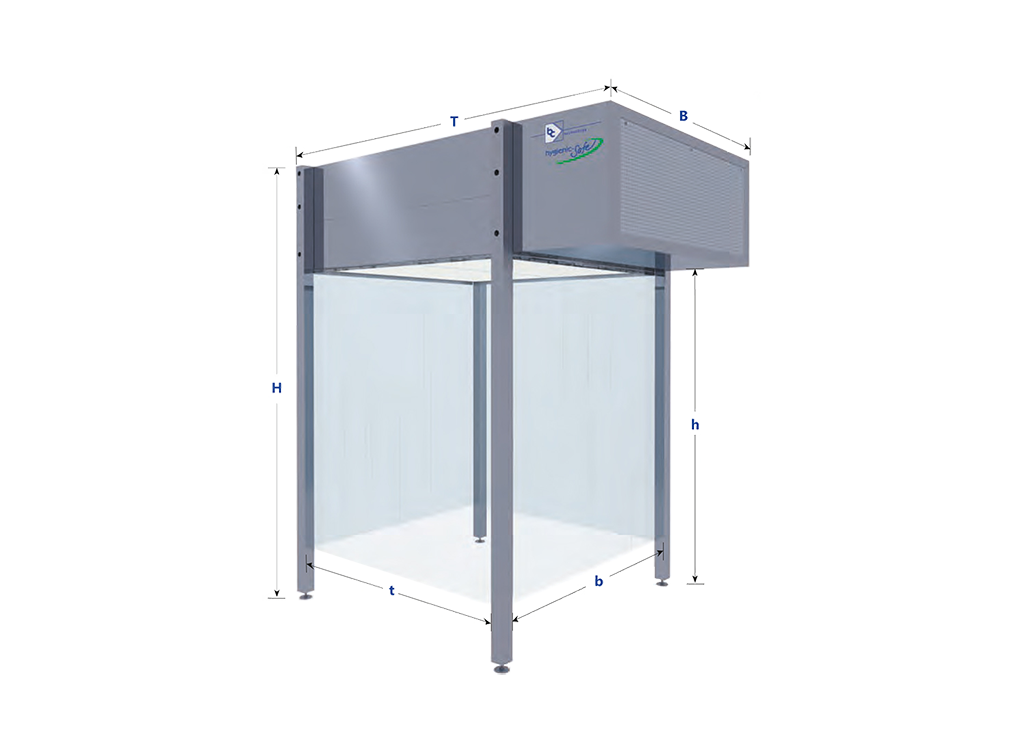 cleanroom device, type bc-modular cap