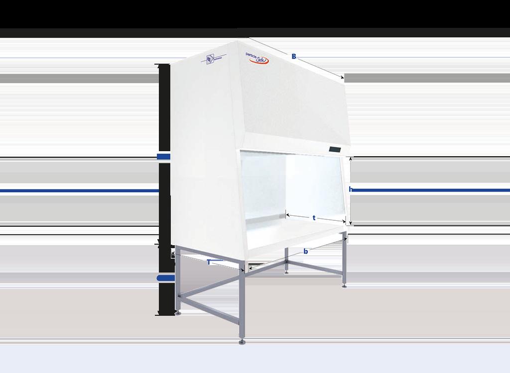 ParticleSafe laminar flow unit