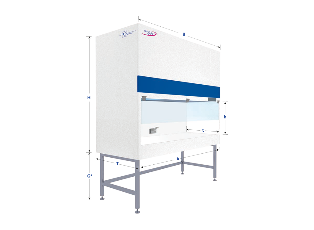 cleanroom unit for personal protection